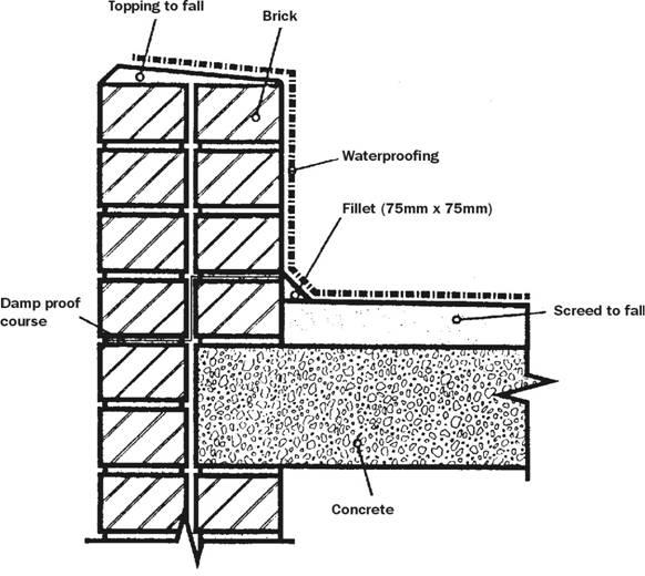 Waterproofing Detail Sheets : Find waterproofing contractors olex