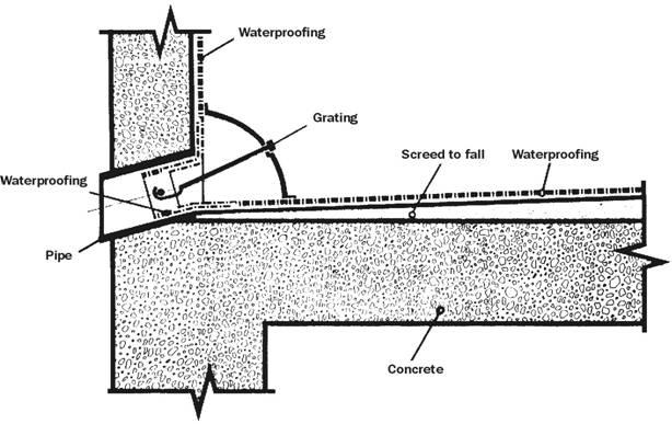 find waterproofing  waterproofing contractors  olex waterproofing projects  western cape  south